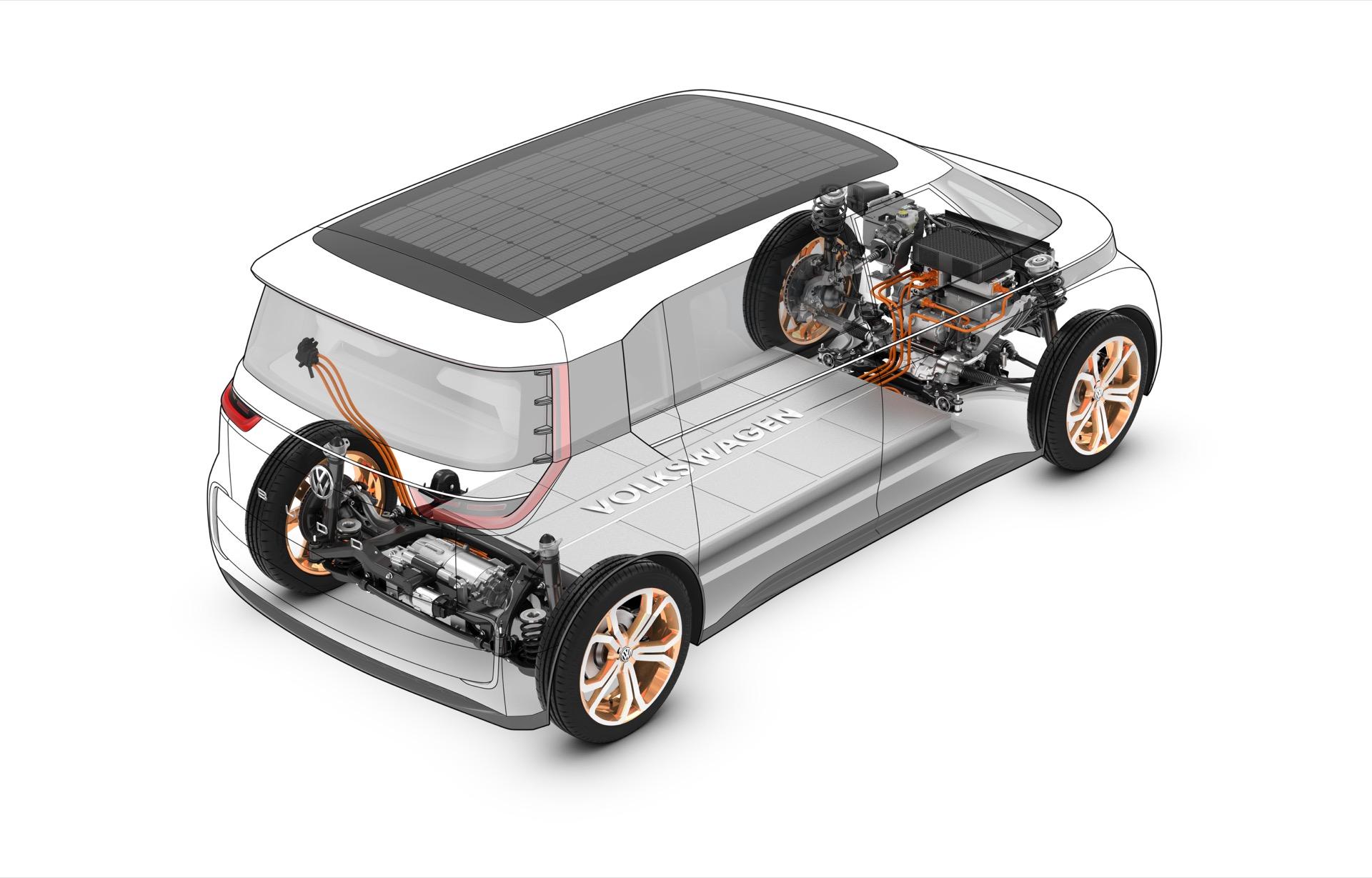 Volkswagen's Future Battery Packs, EV Platform ...