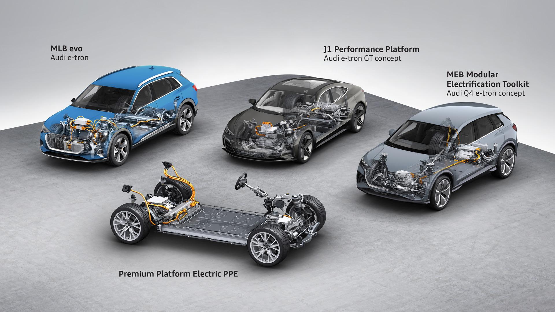 Kelebihan Audi Volkswagen Harga