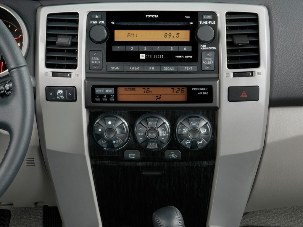 Image: 2009 Toyota 4Runner RWD 4-door V6 Limited (Natl) Instrument Panel, size: 1024 x 768, type ...