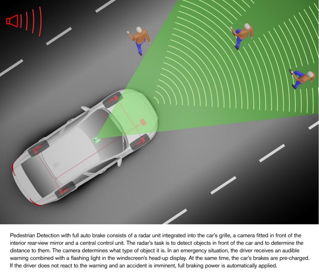 Full Auto Brake with Pedestrian Detection  -  2011 Volvo S60