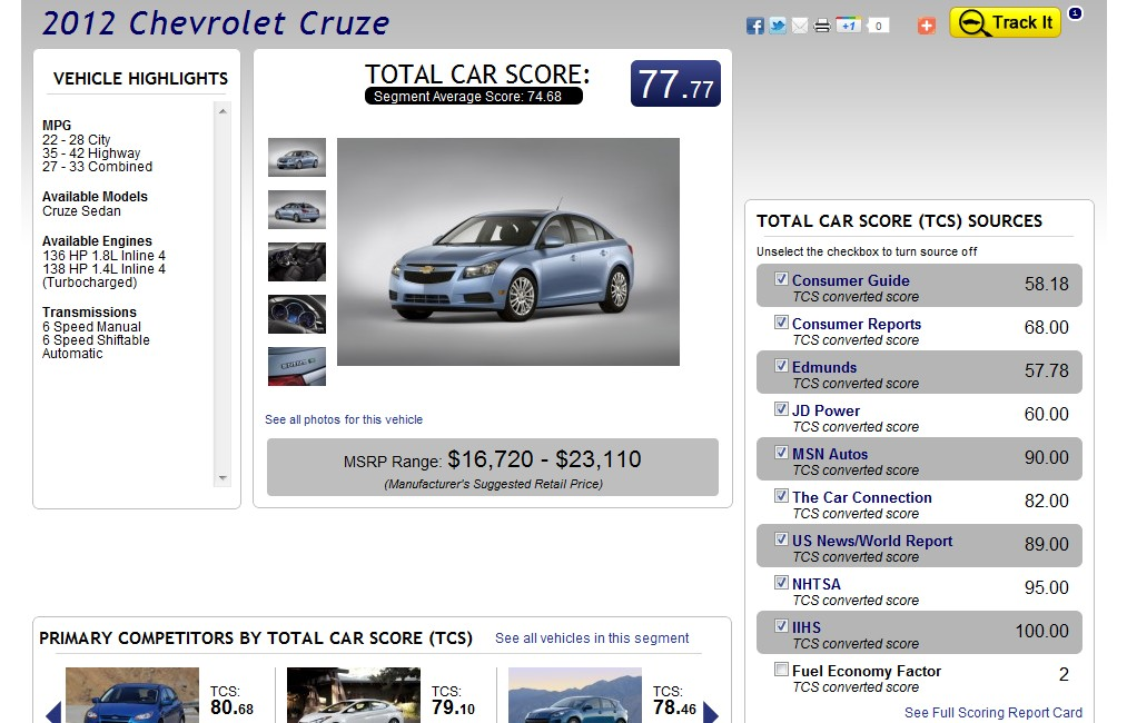 2012 Chevrolet Cruze reviewed at TotalCarScore.com