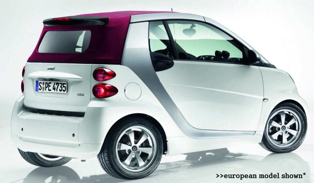 Image: 2013 Smart ForTwo (European model), size: 1024 x 599, type ...