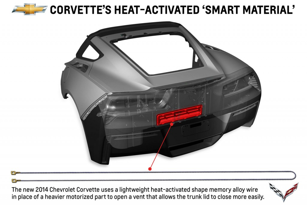 2014 Chevrolet Corvette Stingray to feature new heat-activated 'smart' materials