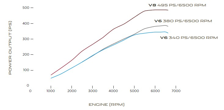 2014 Jaguar F-Type engine power output