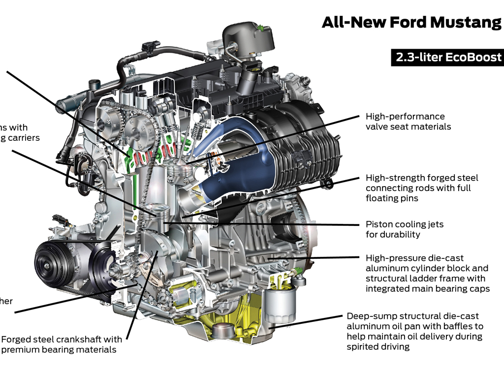 2015 ford mustang's engines & independent rear suspension: details, photos