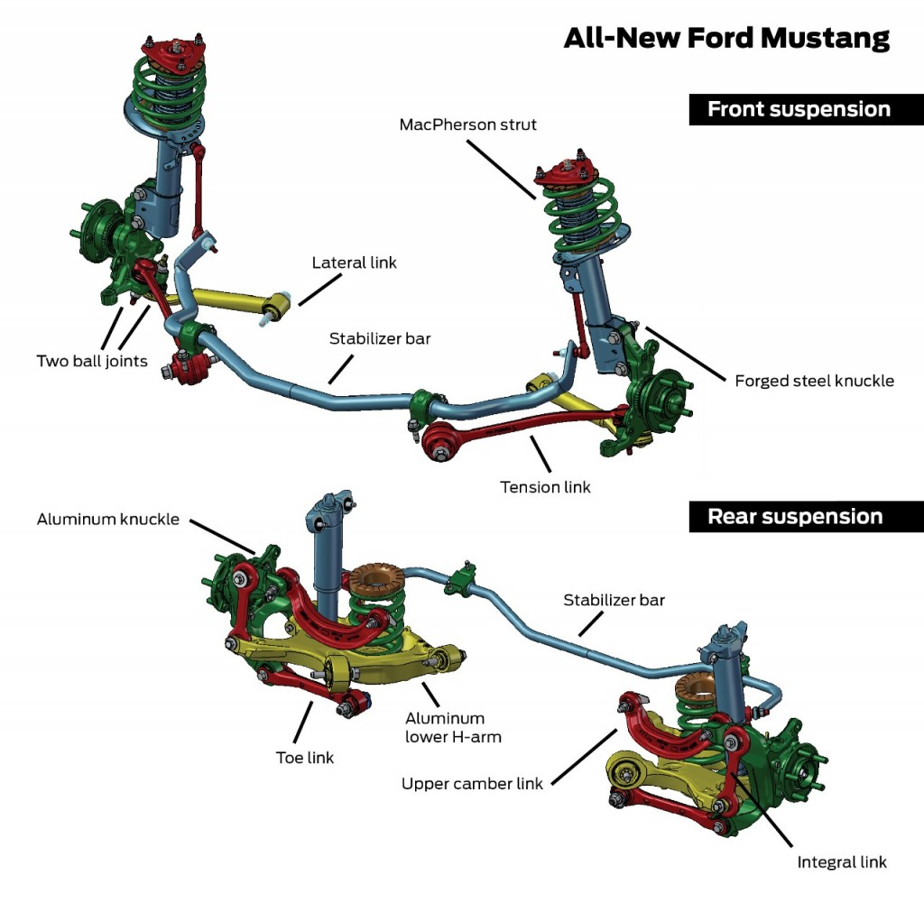 2015 Ford Mustang suspension