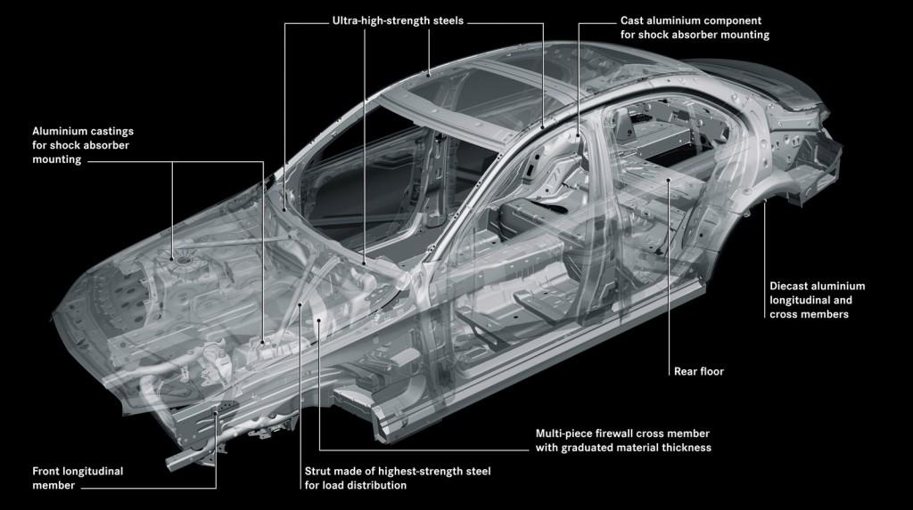 2015 Mercedes-Benz C-Class tech features