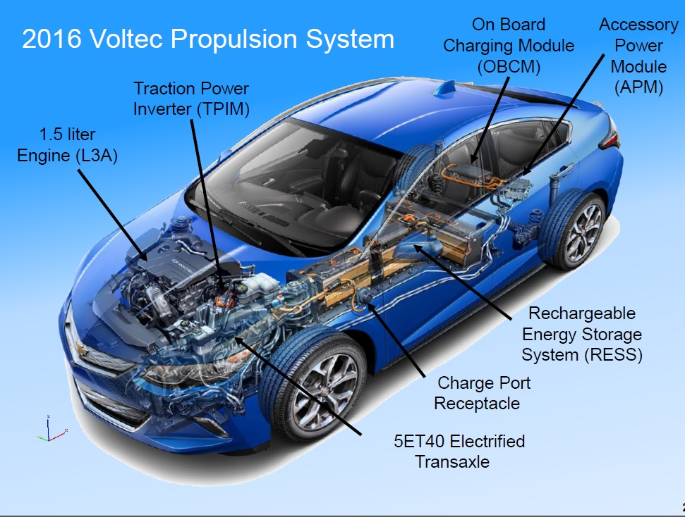2016 chevrolet volt powertrain how it works in electric. Black Bedroom Furniture Sets. Home Design Ideas