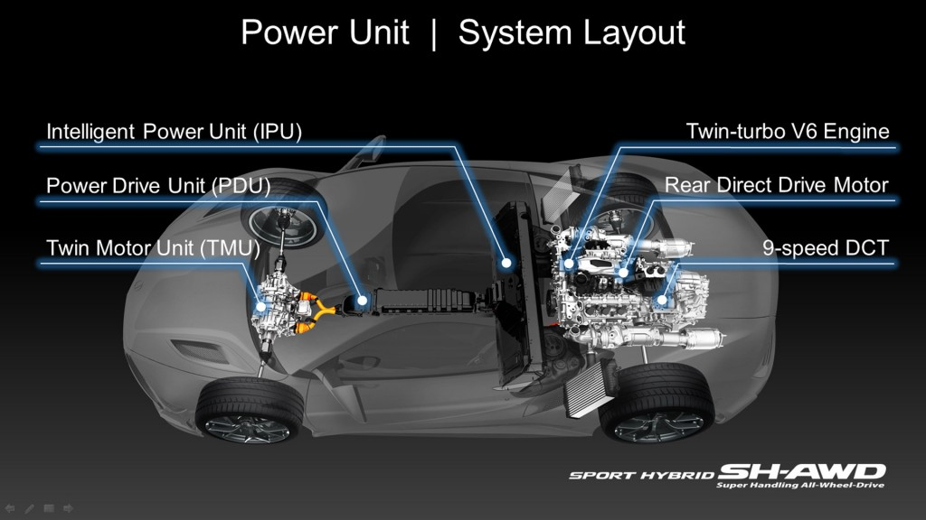 Electric Hybrid Cars With Diagrams And Animations See More Hybrid Car