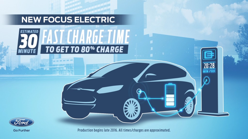 Most Reliable Cars Toyota Prius Ford Focus Electric - Fast reliable cars