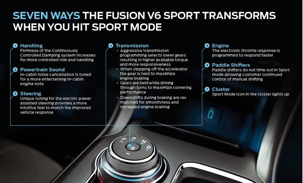 2017 Ford Fusion V6 Sport Drive Modes Selector