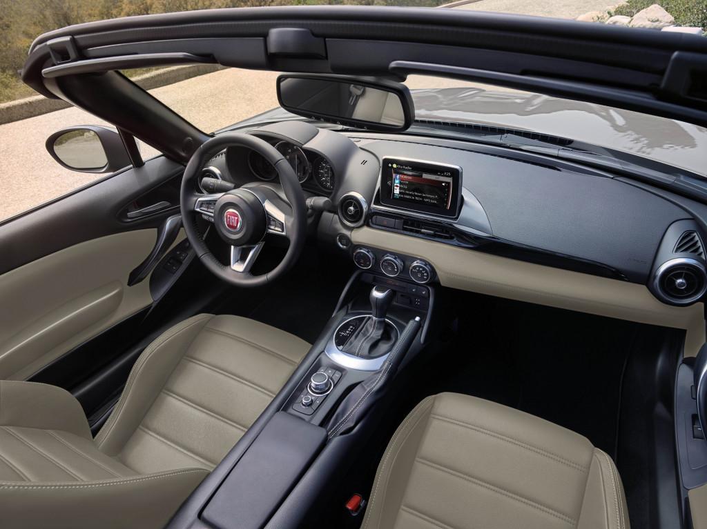 Buy Used Car Fiat