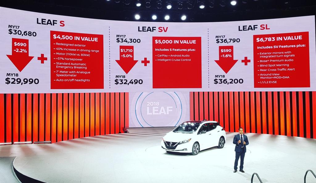 2018 Nissan Leaf pricing