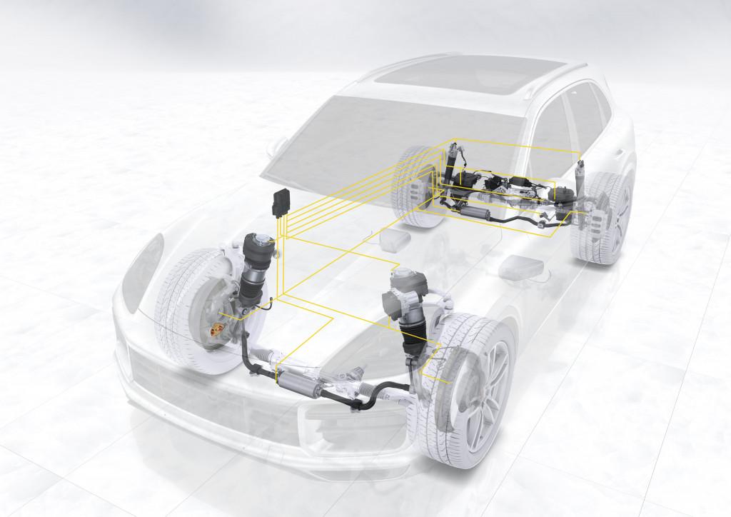 2019 Porsche Cayenne suspension