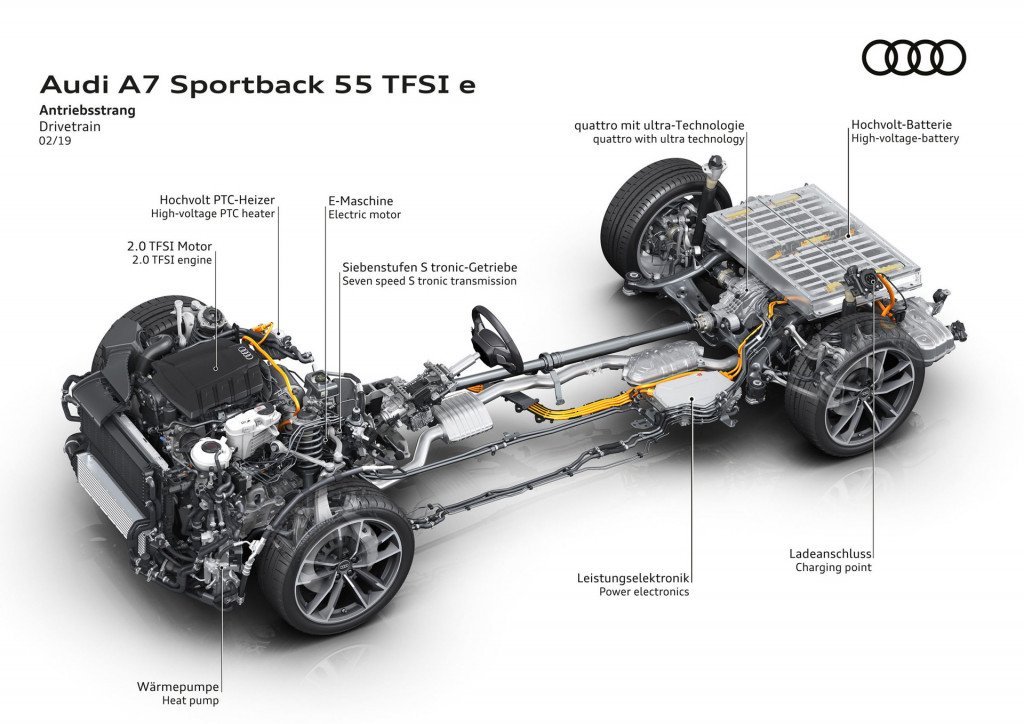 Audi Rs Performance Models Are Going Plug In Hybrid Perhaps With 50 Miles Electric Range