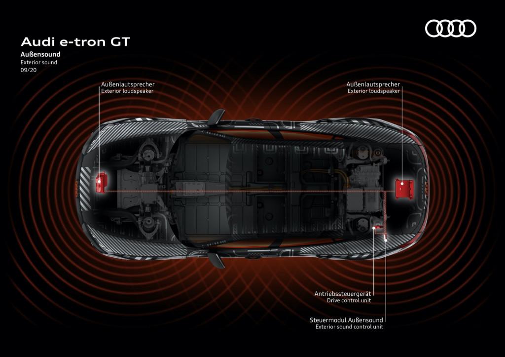 Audi E-Tron GT sound generators