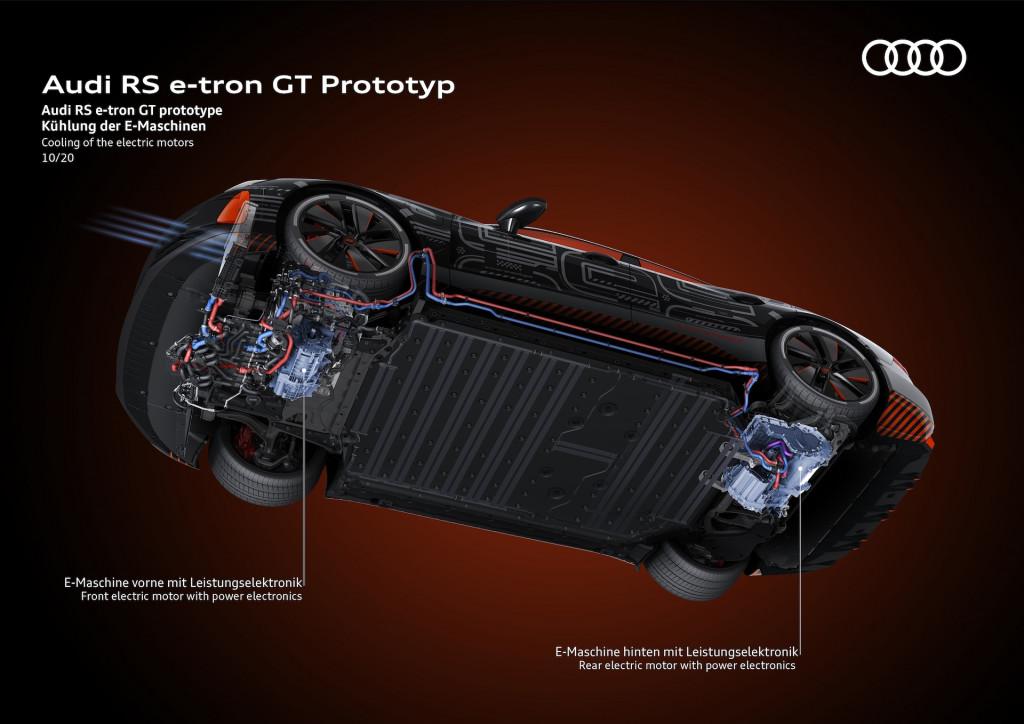 2022 Audi E-Tron GT prototype electric motor cooling