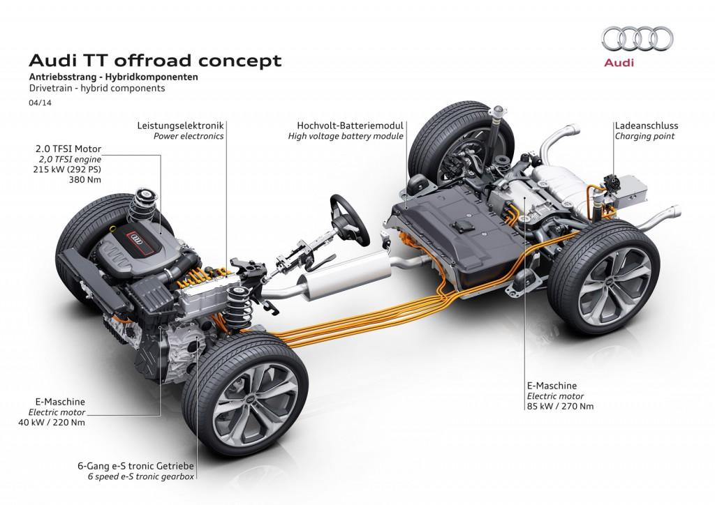 Famed Audi Quattro AWD System To Go Electric As e-Quattro