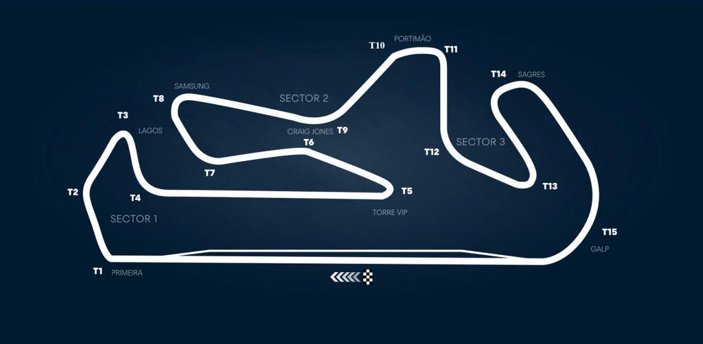 Autodromo Internacional do Algarve (Portimao Circuit)