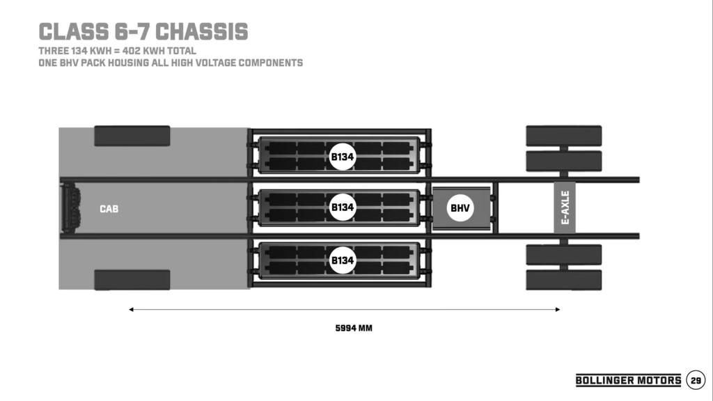Bollinger Class 6-7 battery layout