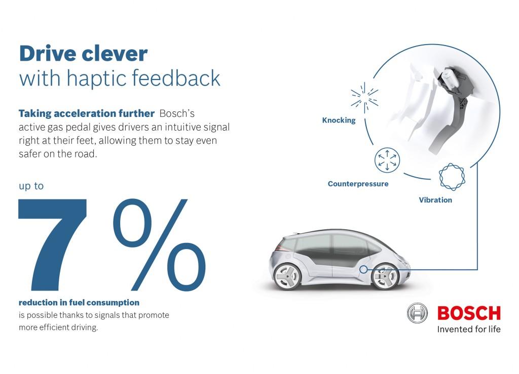 Bosch active gas pedal