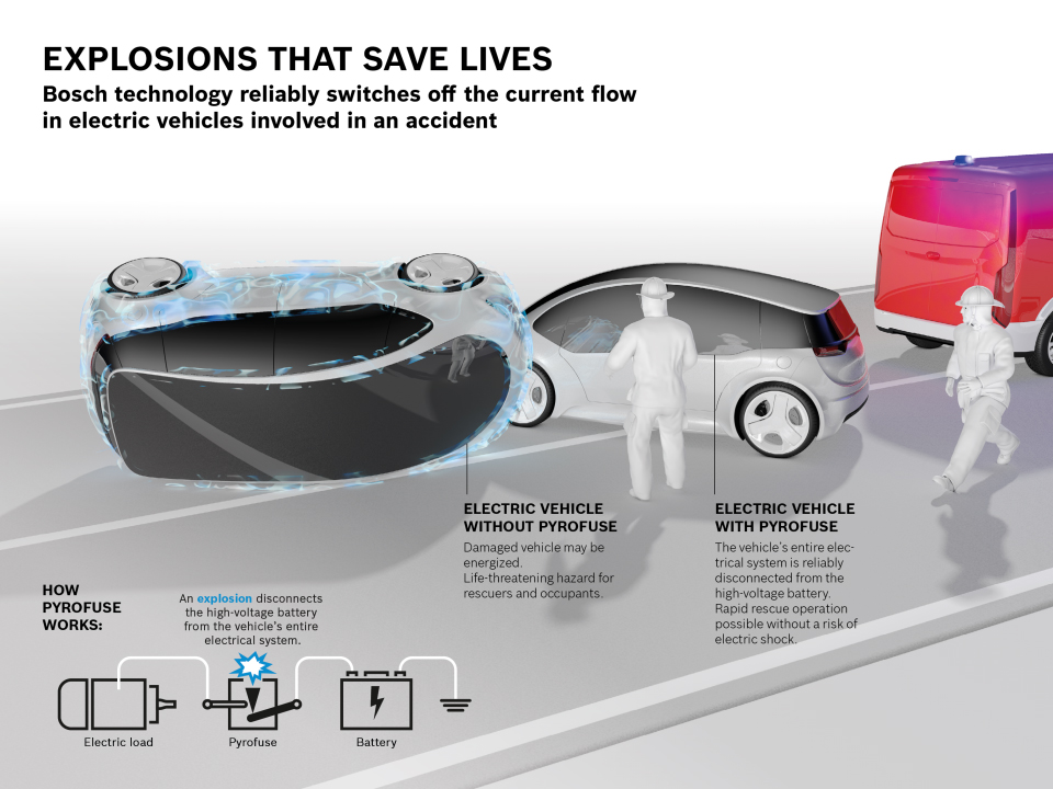 Bosch uses pyrotechnics to boost battery safety