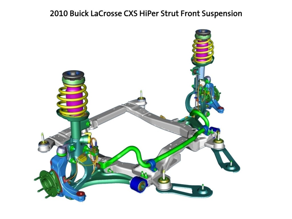 Image: Buick LaCrosse HiPerStrut suspension, size: 1024 x 768, type: gif, posted on: April 7 ...