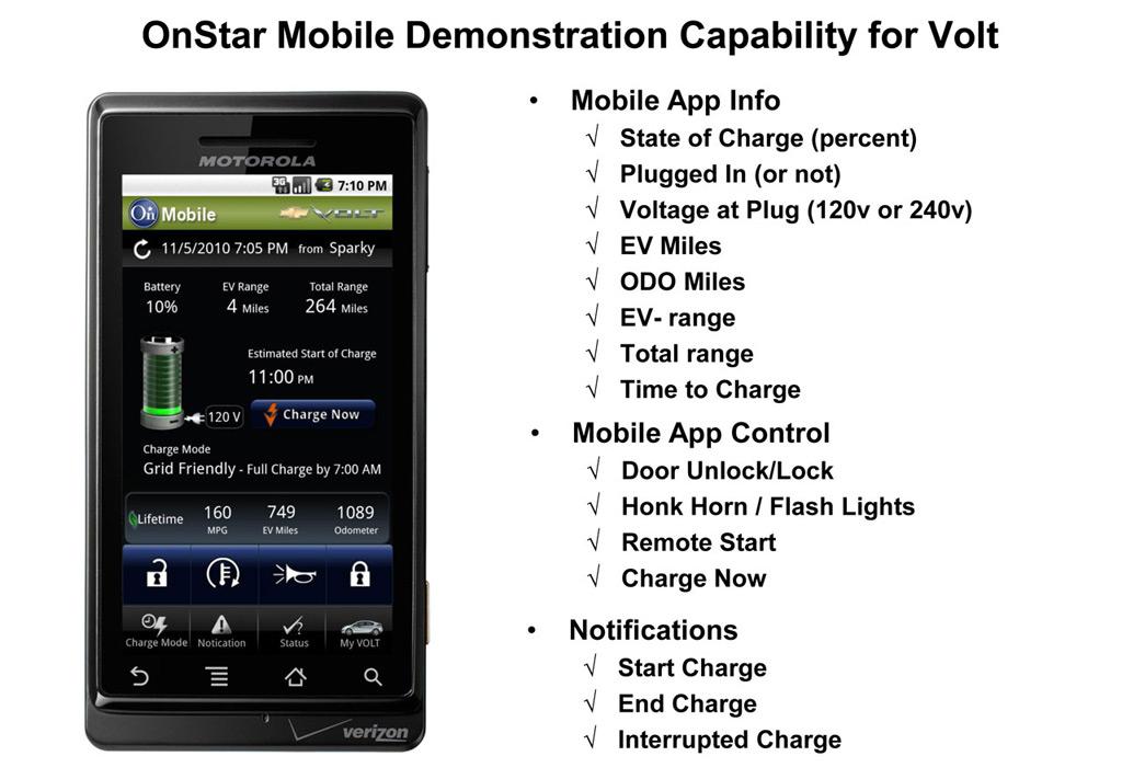 Chevrolet Volt OnStar mobile app