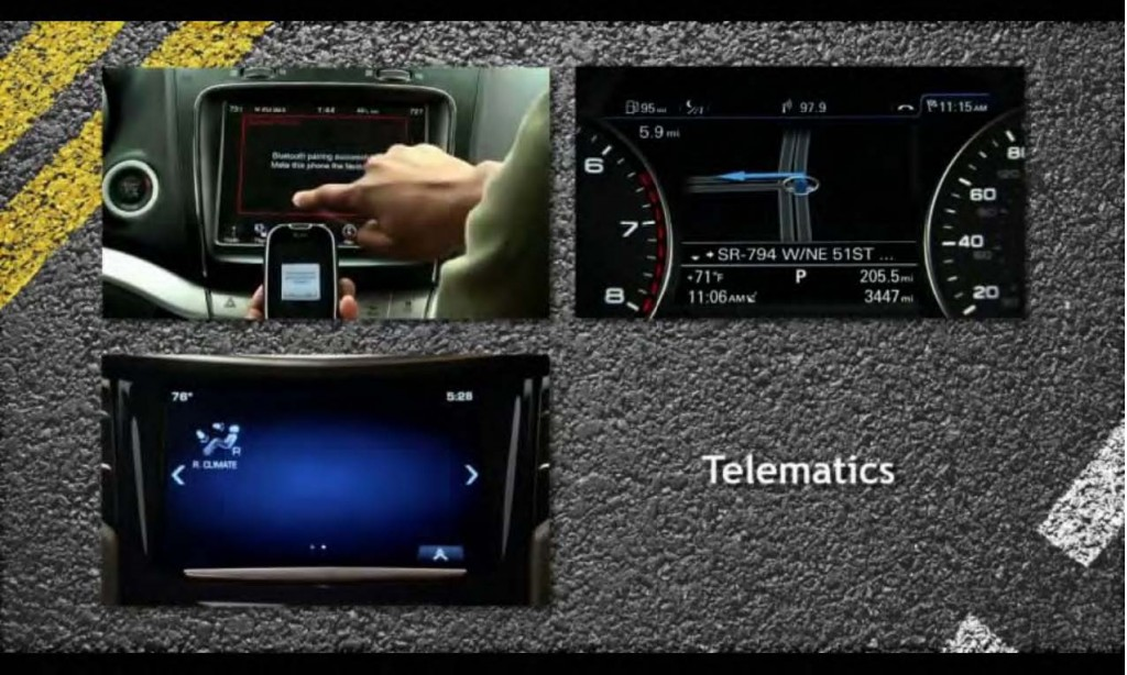 Driver Assists - telematics