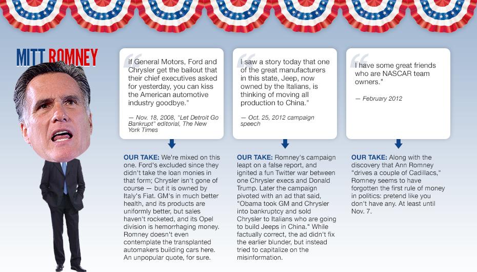 Election 2012 Mitt Romney