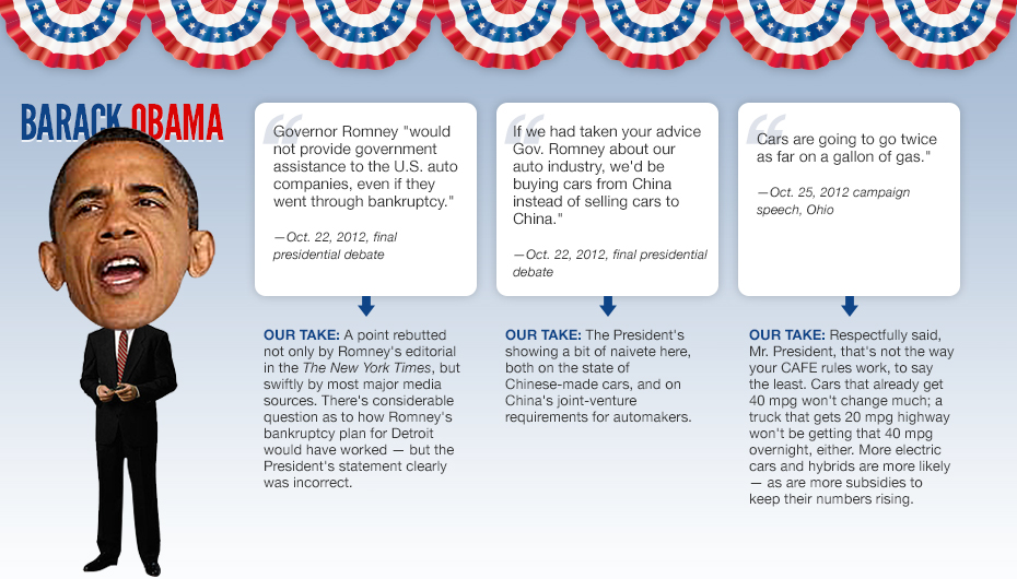 Election 2012 President Obama