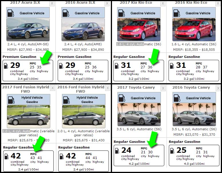 Epa Fuel Economy Ratings For 2017 Vs 2016 Vehicles Showing Effect Of Changes Graphic