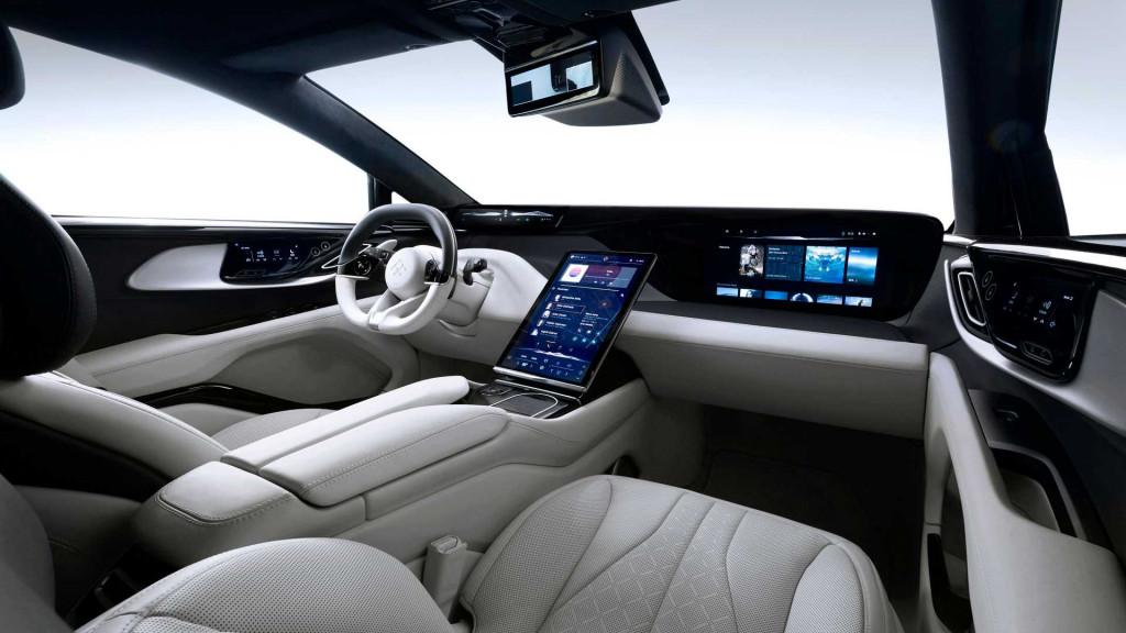 Faraday Future Ff 91 Interior Has 11 Screens The Car Gossip