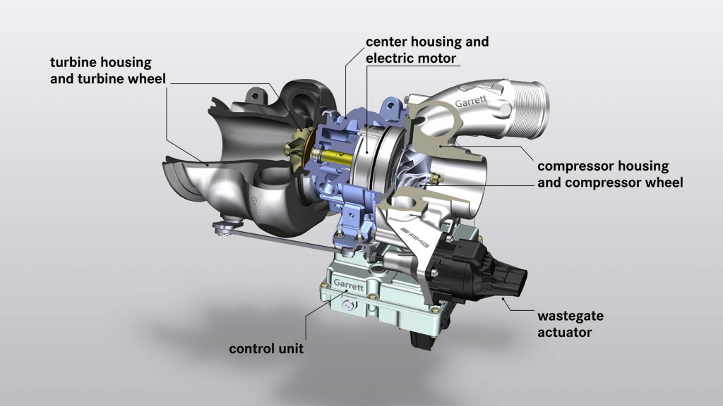 Garrett E-Turbo electrified turbocharger