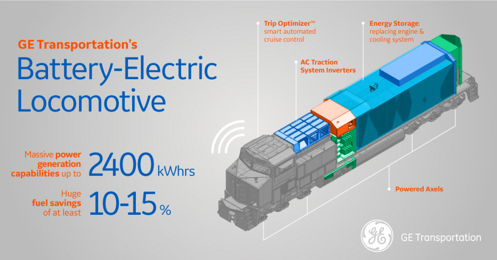GE Transportation battery-electric logomotive project