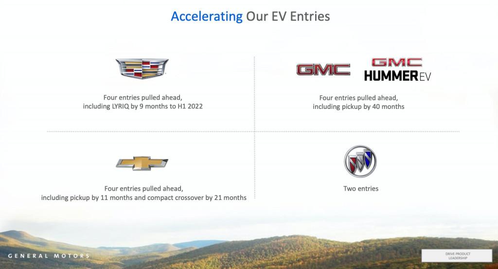 GM EVs pulled ahead - November 2020