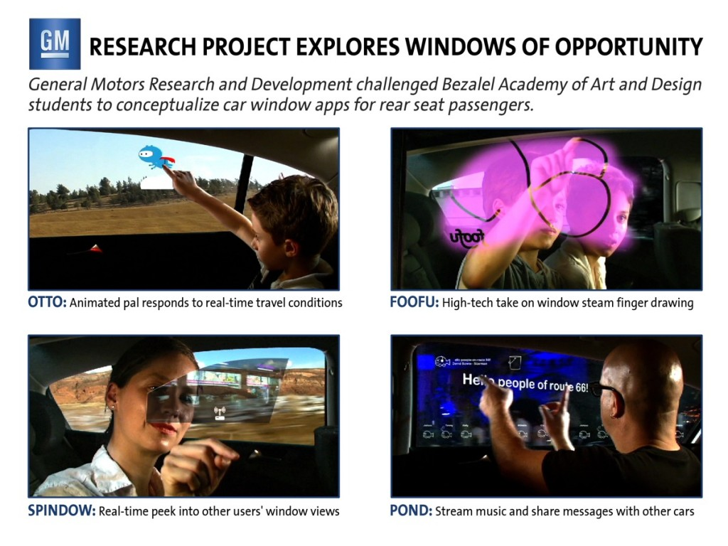 GM's Windows of Opportunity project.