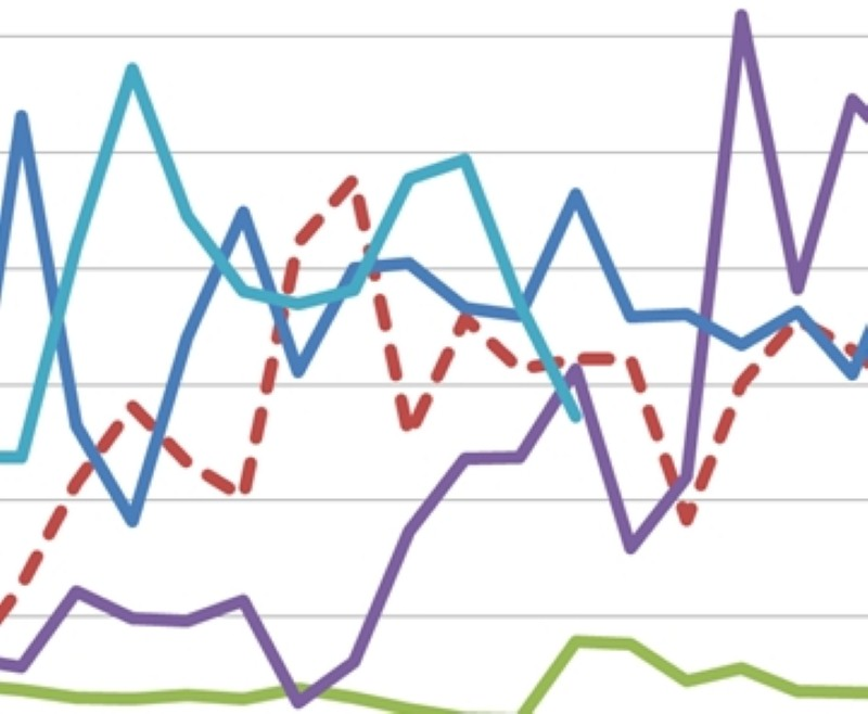 Graph shows electric car sales beating early Prius sales (excerpt)