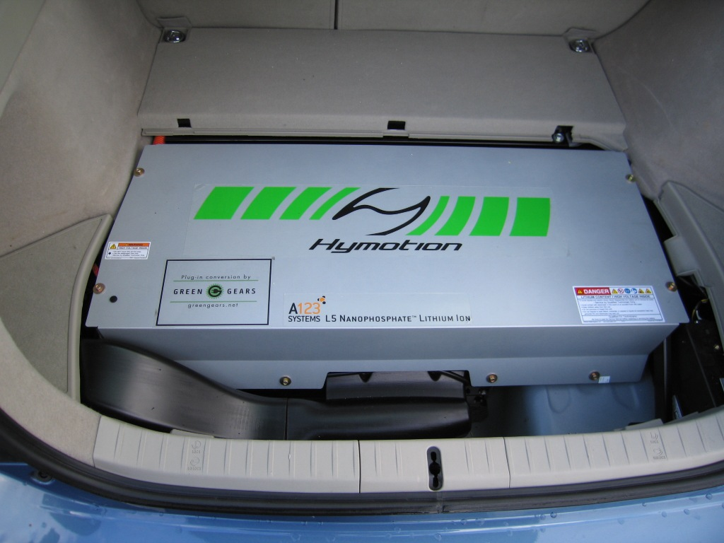 are lithium ion batteries the best solution for evs