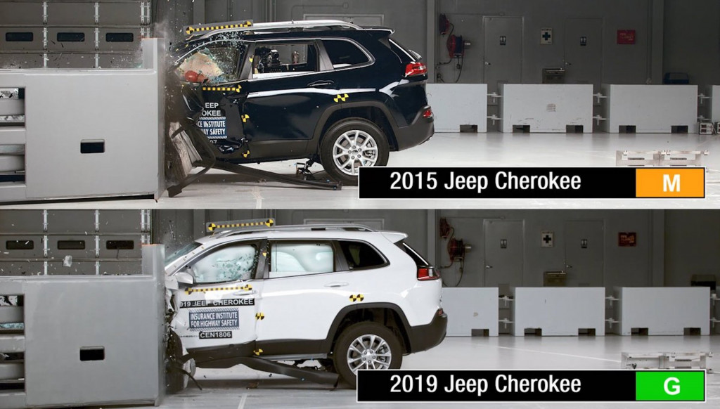 2019 Jeep Cherokee improves in latest crash tests