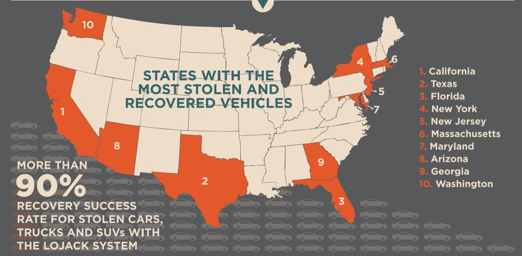 Honda, Toyota, Ford Remain Popular With Car Thieves, According to LoJack