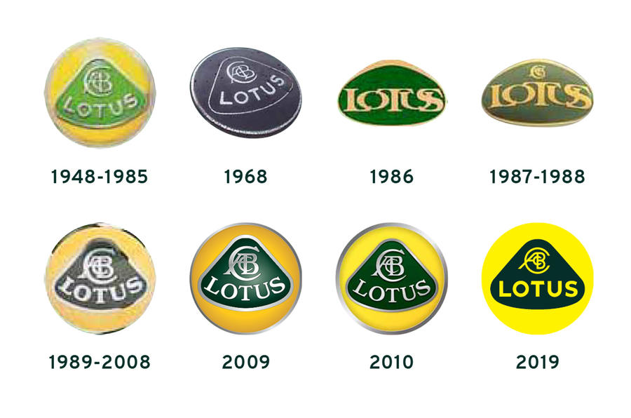 Lotus logos over the years