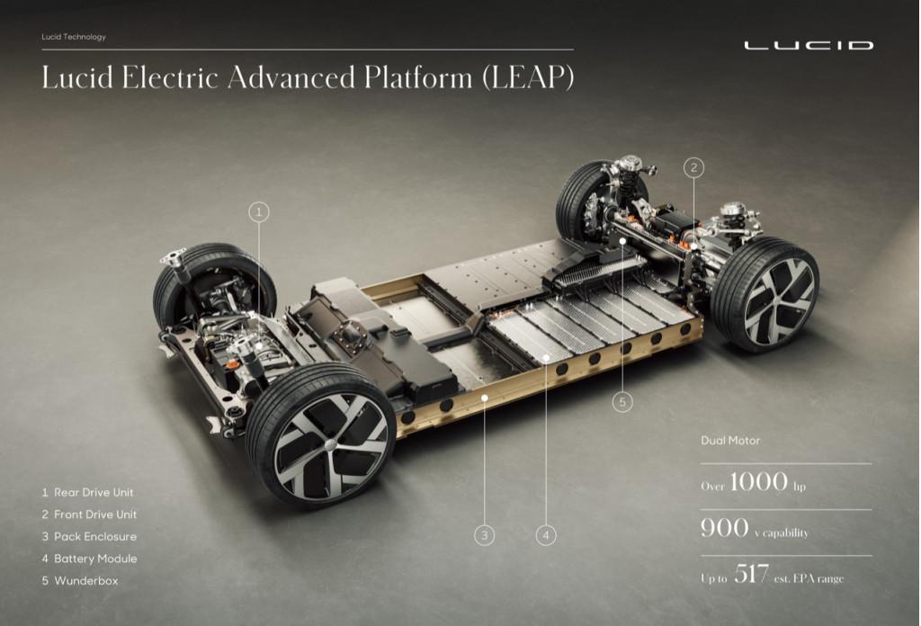 Lucid Air platform