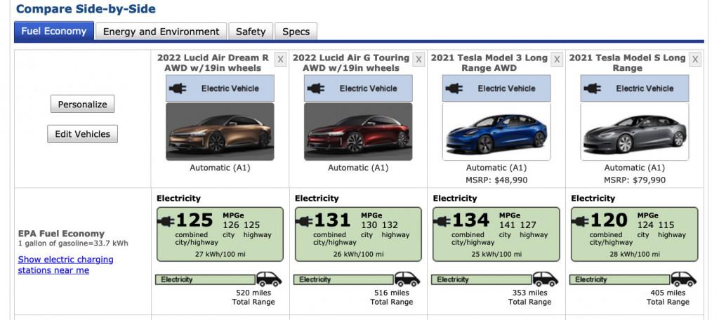 Lucid Air range vs. top Tesla Model 3 and Model S - September 2021