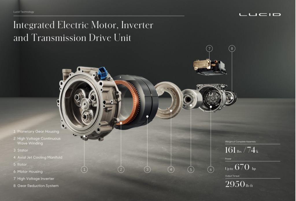 Lucid Pure Flux motor