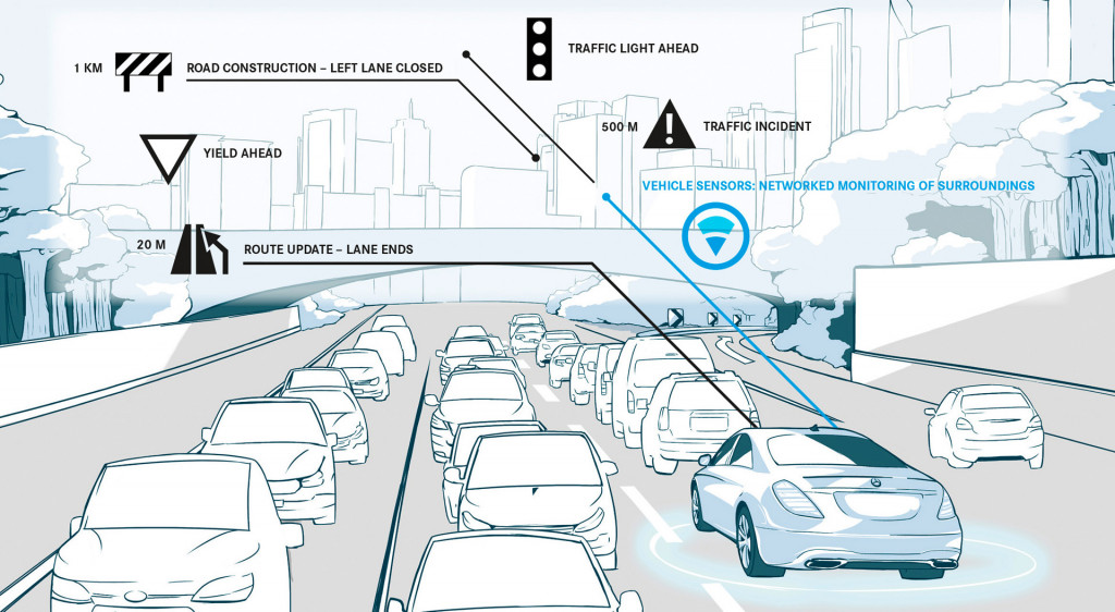 Mercedes-Benz self-driving cars will rely on HERE's HD Live Map
