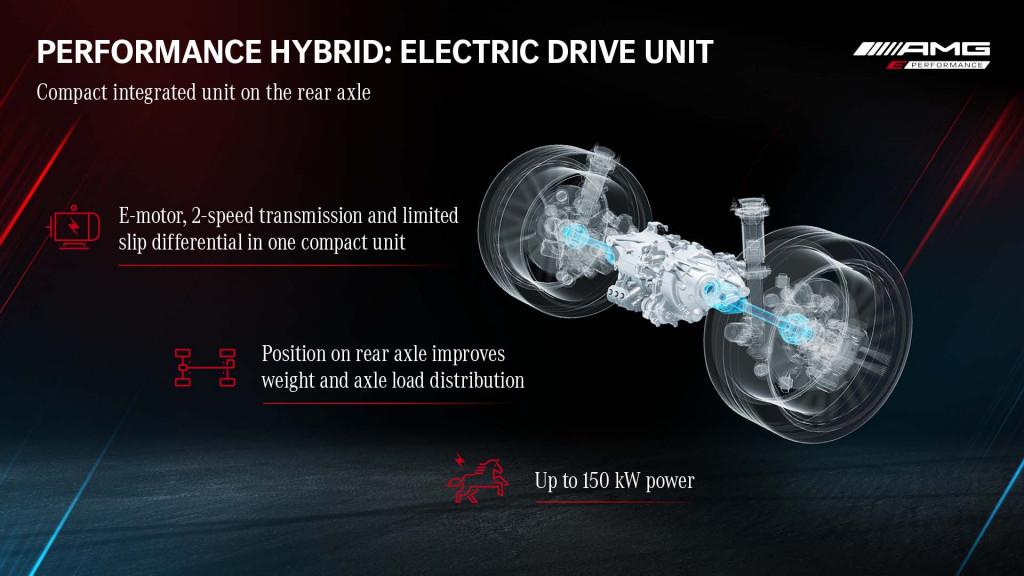 Mercedes-AMG E Performance hybrid electric drive unit