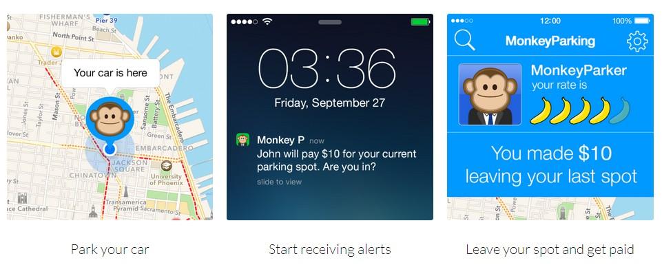Monkey Parking app