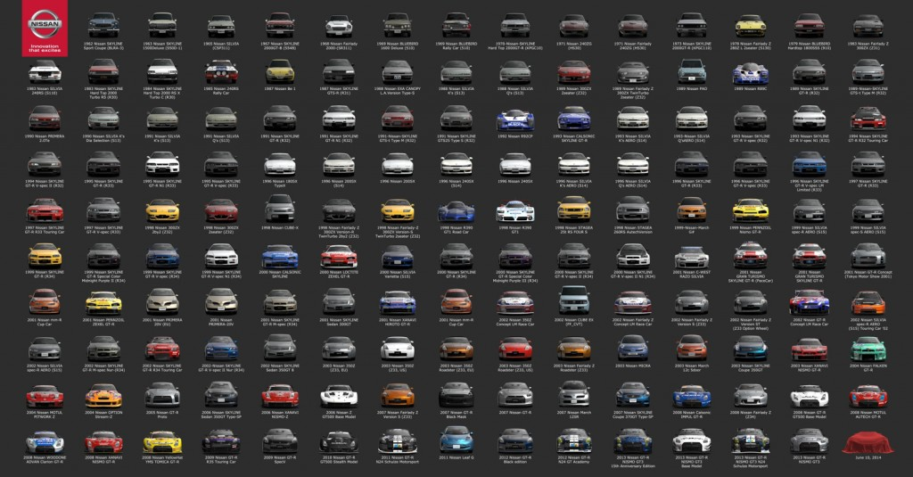 A History Of Nissanu0027s Gran Turismo Video Game Cars, And A Teaser For The  Next One