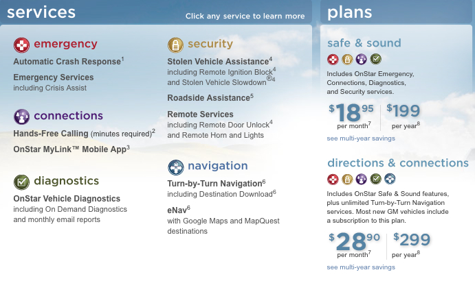 OnStar Subscription Services